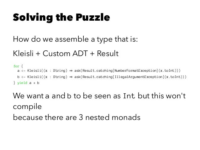 Solving the Puzzle How do we assemble a type that is: Kleisli + Custom ADT + Result for { a <- Kleisli((x : String) ask(Re...