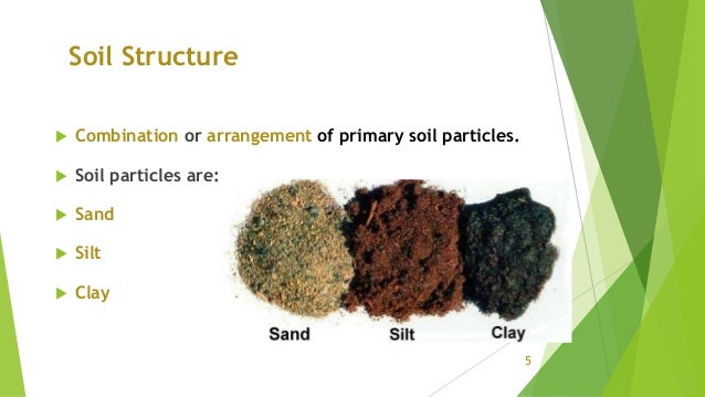 Soil profile for What 5 materials make up soil