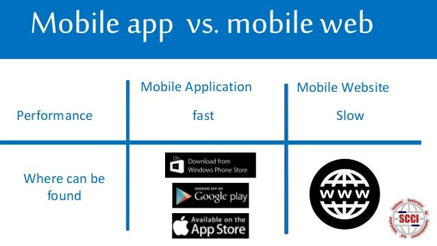 web application vs website performance