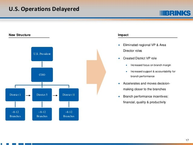 brinks presentation Presentation uk company located in feltham providing road haulage and transport services, call brinks ltd for more information  call brinks ltd for more .