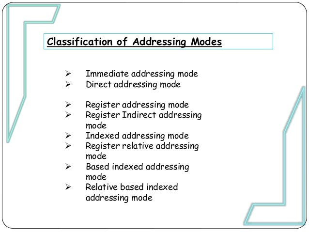 addressing modes of 8086