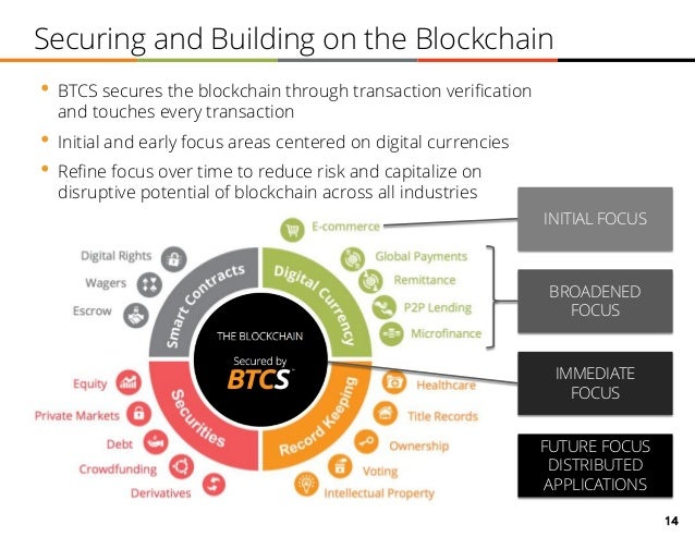 14 Securing and Building on the Blockchain • BTCS secures the blockchain through transaction verification and touches ever...