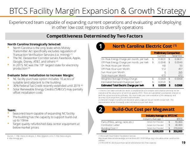 19 BTCS Facility Margin Expansion & Growth Strategy Preliminary Comparison Current Solar Est. On-Peak Energy Charge per mo...