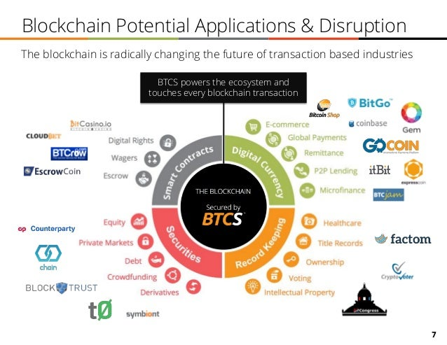 7 Blockchain Potential Applications & Disruption The blockchain is radically changing the future of transaction based indu...