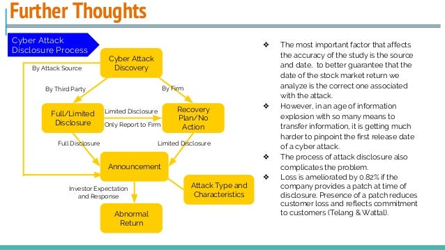 effects of a cyber attack It's likely a cyber-attack on fedex's europe-based tnt express unit in june will have a material impact on financial results, the company said last week tnt express is still feeling effects of petya  | juillet 25, 2017.