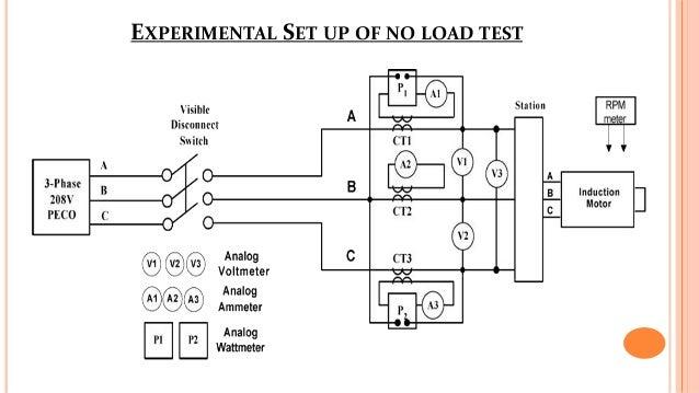 Load test on 3 phase induction motor pdf caferacer for Three phase induction motor pdf