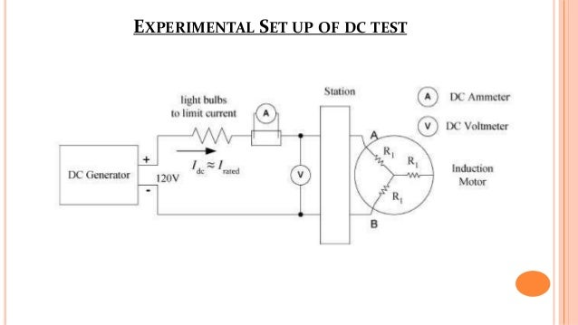 Induction Motor Tests Using MATLAB/Simulink