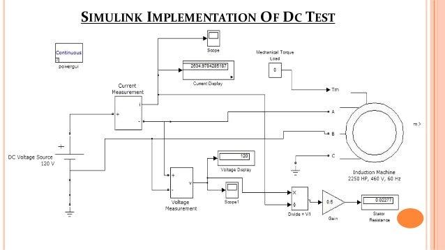 Induction Motor Tests Using MATLAB/Simulink