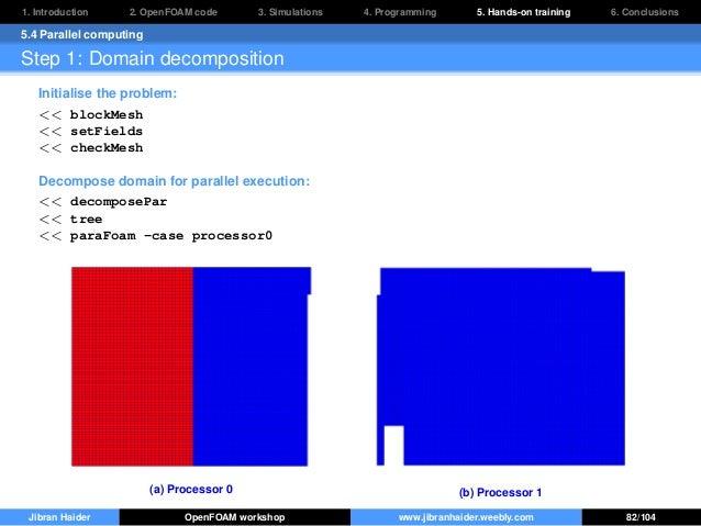 Openfoam Blockmesh Parallel —