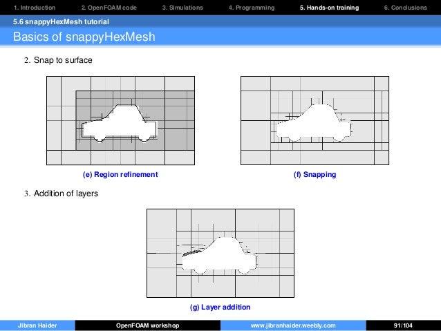 Openfoam tutorial for beginners