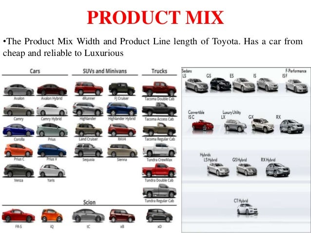 Toyota Sales Strategy Threatens Pricing Power