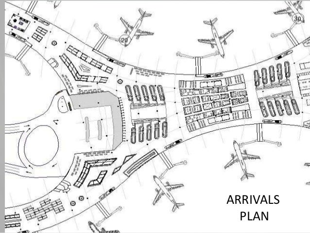 Airport architecture Airport planning and design course