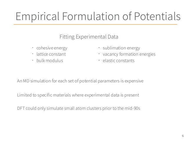 DFTFIT: Potential Generation for Molecular Dynamics Calculations
