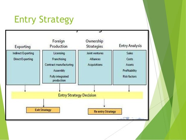 identify the three common entry strategies 1 generic strategy: types of competitive advantage 1 this is still a common problem in many companies today three steps: identify differences.