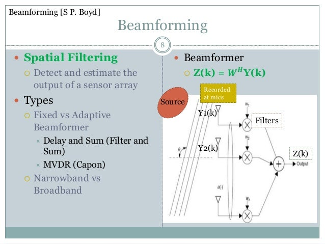 Beamforming and microphone arrays
