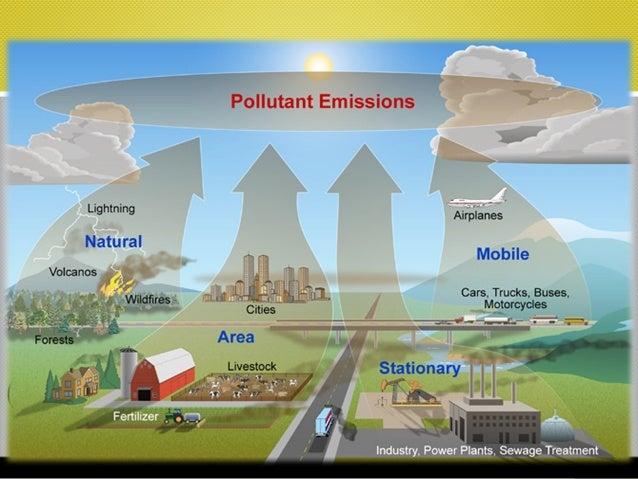 Environmental technology: innovations as start-up companies begin.