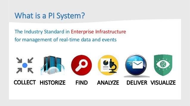 OSIsoft PI System Presentation