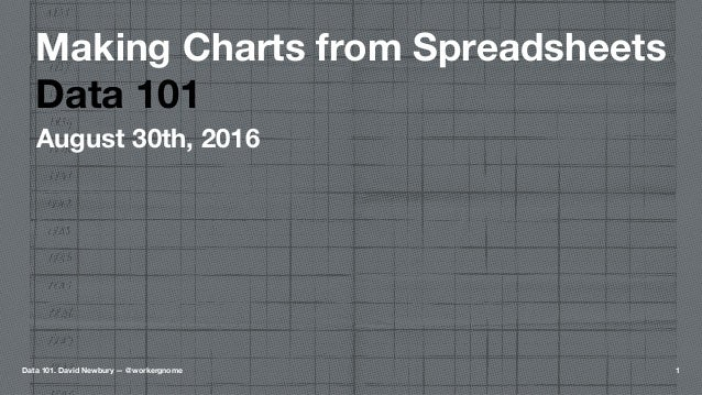 Making Charts from Spreadsheets Data 101 August 30th, 2016 Data 101. David Newbury — @workergnome 1