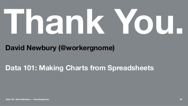 Data 101: Making Charts from Spreadsheets