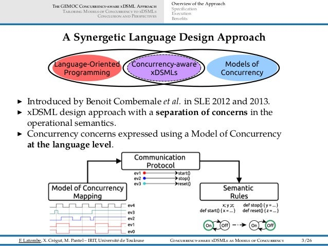 synergetic model of communication