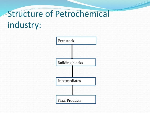 Presentation on Petrochemicals