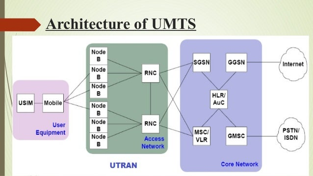 Umts Introduction