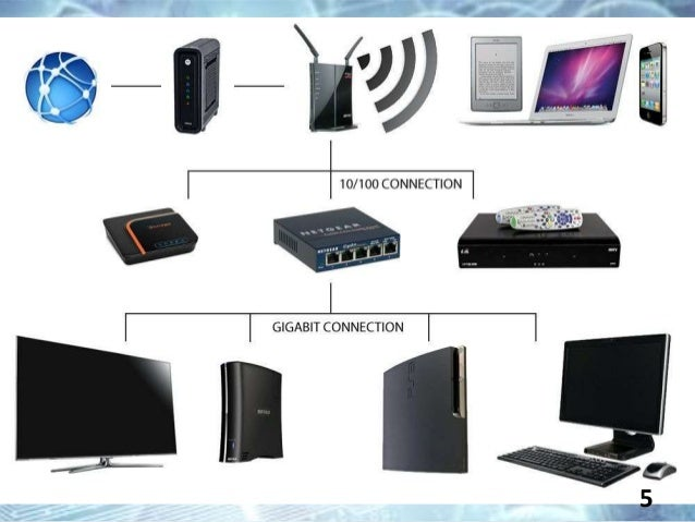 detailed description about hubs switches modems and their working rh slideshare net