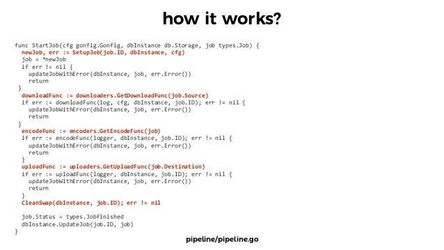 RESTful API database pipeline downloaders uploaders encoding engines ffmpeg binding how it works?