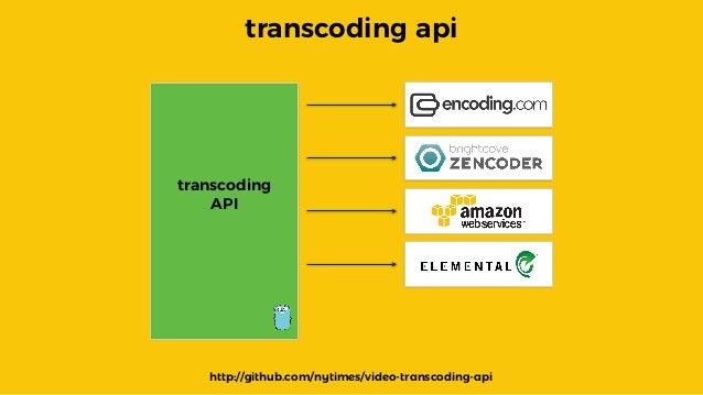 transcoding api transcoding API http://github.com/nytimes/video-transcoding-api