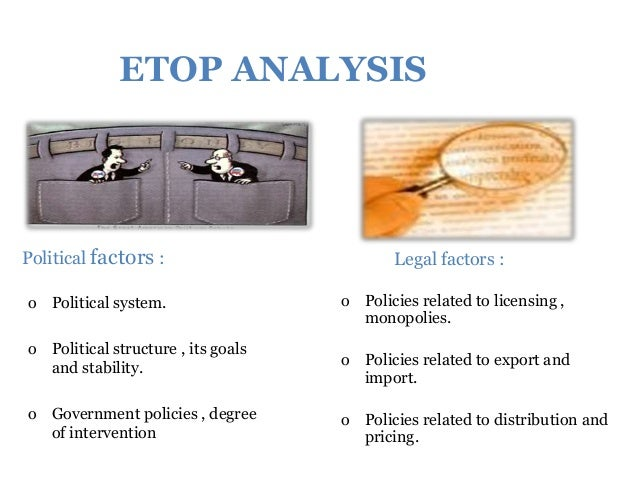 etop analysis Etopcoug is tracked by us since april etop has a high google pagerank and bad results in terms of yandex topical citation index traffic analysis.