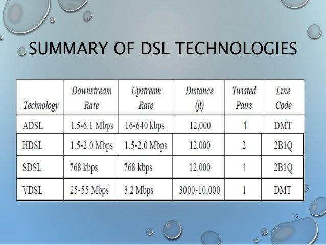 dsl (digital subscriber line)
