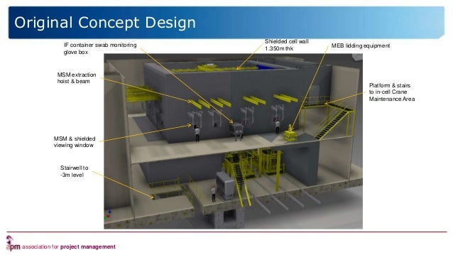 association for project management MEB lidding equipment Platform & stairs to in-cell Crane Maintenance Area IF container ...