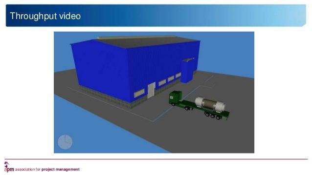association for project management Throughput video