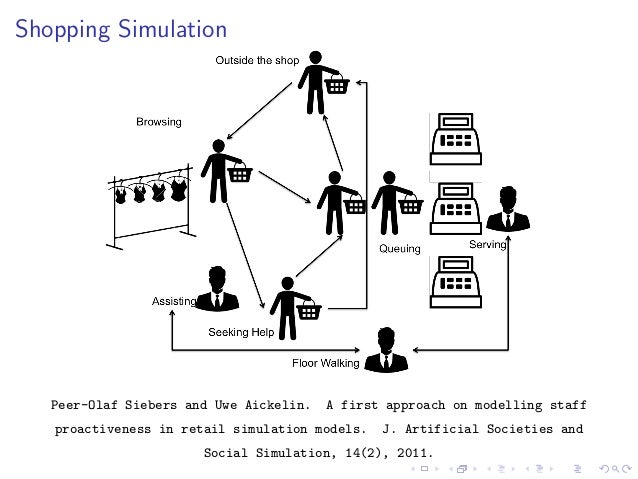 actors for behavioural simulation