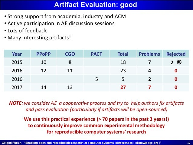 """Grigori Fursin """"Enabling open and reproducible research at computer systems' conferences ( cKnowledge.org )"""" 1212 Artifact..."""