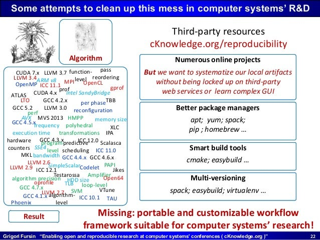 """Grigori Fursin """"Enabling open and reproducible research at computer systems' conferences ( cKnowledge.org )"""" 2222 Some att..."""
