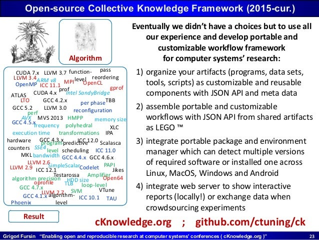 """Grigori Fursin """"Enabling open and reproducible research at computer systems' conferences ( cKnowledge.org )"""" 2323 Open-sou..."""