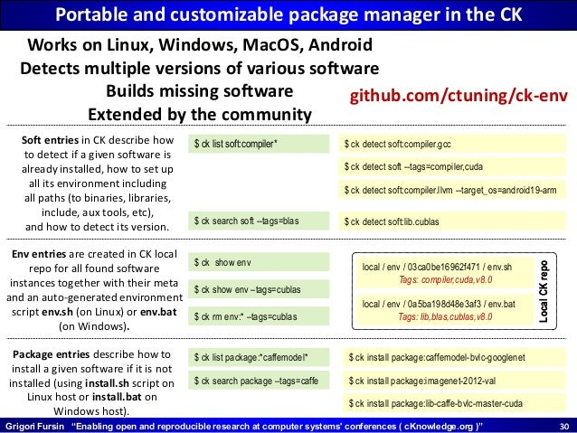 """Grigori Fursin """"Enabling open and reproducible research at computer systems' conferences ( cKnowledge.org )"""" 3030 local / ..."""