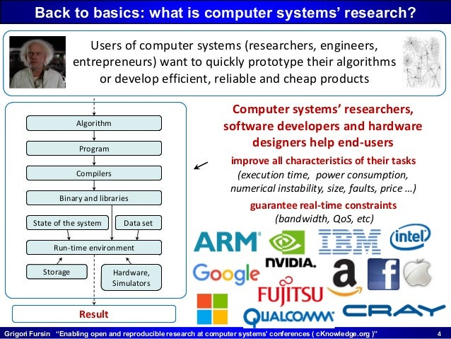 """Grigori Fursin """"Enabling open and reproducible research at computer systems' conferences ( cKnowledge.org )"""" 44 ResultResu..."""