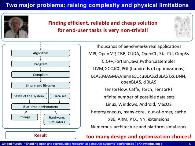 """Grigori Fursin """"Enabling open and reproducible research at computer systems' conferences ( cKnowledge.org )"""" 55 ResultResu..."""