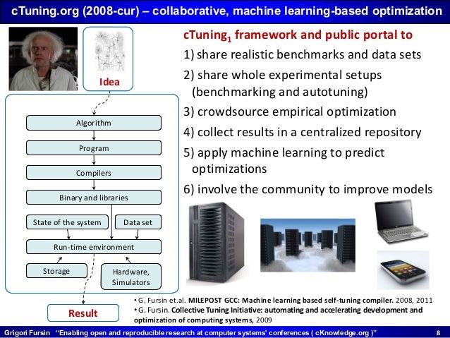"""Grigori Fursin """"Enabling open and reproducible research at computer systems' conferences ( cKnowledge.org )"""" 88 ResultResu..."""