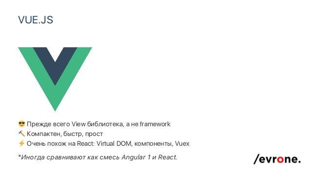 """""""VUE.JS как реакт с человеческим лицом"""" Дулецкий Вольдэмар, Evrone Slide 2"""