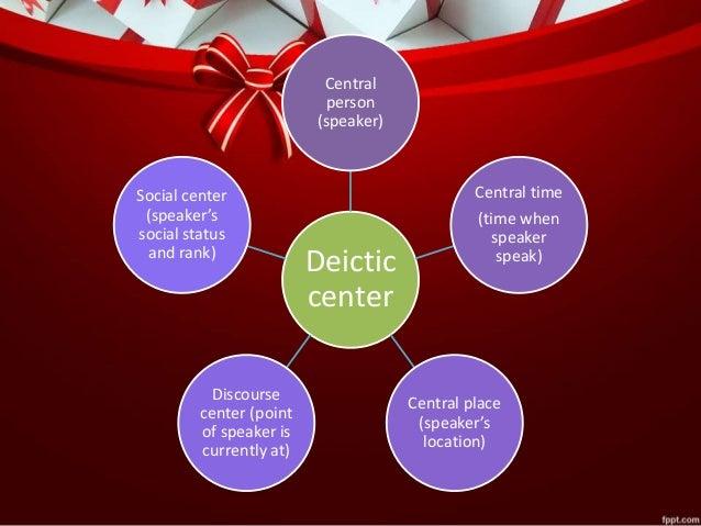 deictic centre