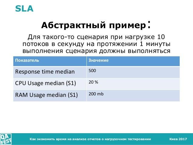 Киев 2017 SLA Как экономить время на анализе отчетов о нагрузочном тестировании Абстрактный пример: Для такого-то сценария...