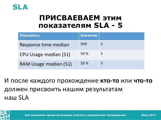Киев 2017 SLA Как экономить время на анализе отчетов о нагрузочном тестировании ПРИСВАЕВАЕМ этим показателям SLA - 5 Показ...