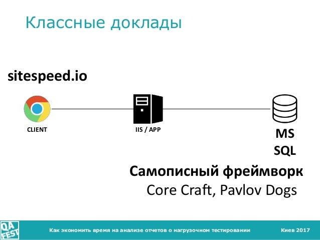 Киев 2017 Классные доклады Как экономить время на анализе отчетов о нагрузочном тестировании CLIENT MS SQL IIS / APP sites...
