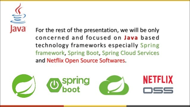 Understanding MicroSERVICE Architecture with Java & Spring Boot