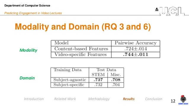12 Predicting Engagement in Video Lectures Modality and Domain (RQ 3 and 6) Department of Computer Science Introduction Re...