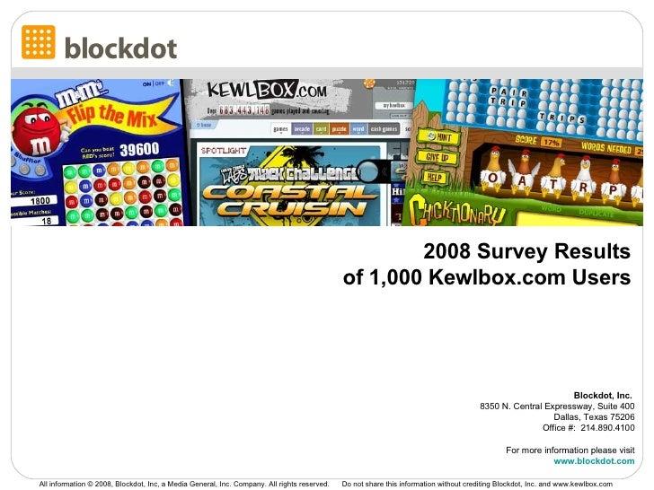 2008 Survey Results of 1,000 Kewlbox.com Users Blockdot, Inc.  8350 N. Central Expressway, Suite 400 Dallas, Texas 75206 O...
