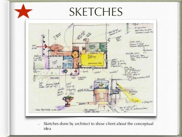 Landscape design drawings pdf, landscape design drawings white house.